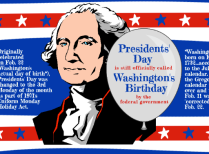 Presidential Birthdays